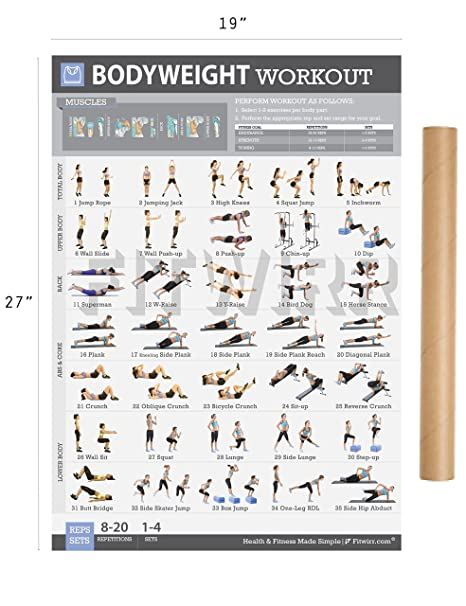 Buy Fitwirr Women s Bodyweight Workout - Home Workout Plan