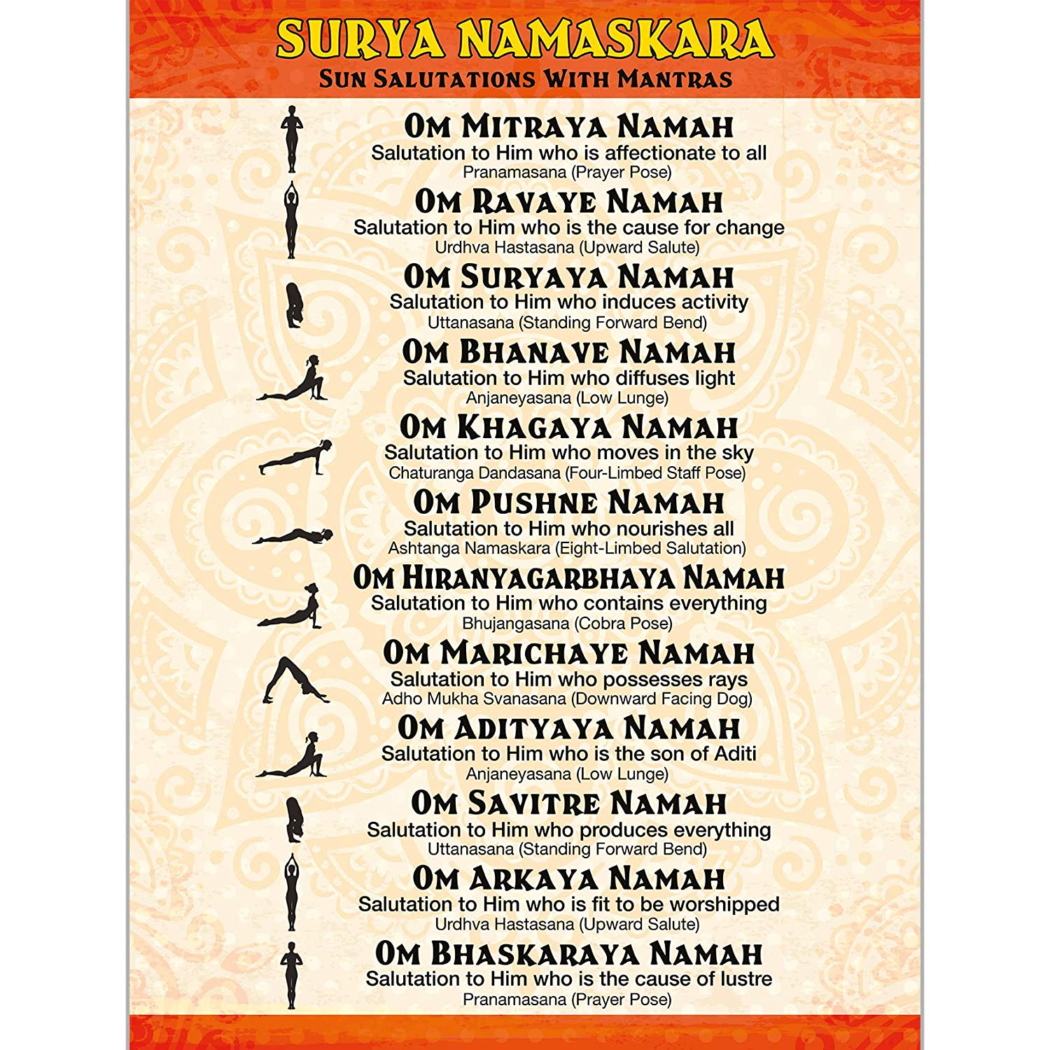 Amazon.com: The Mindful Word Surya Namaskara Yoga Poster ...