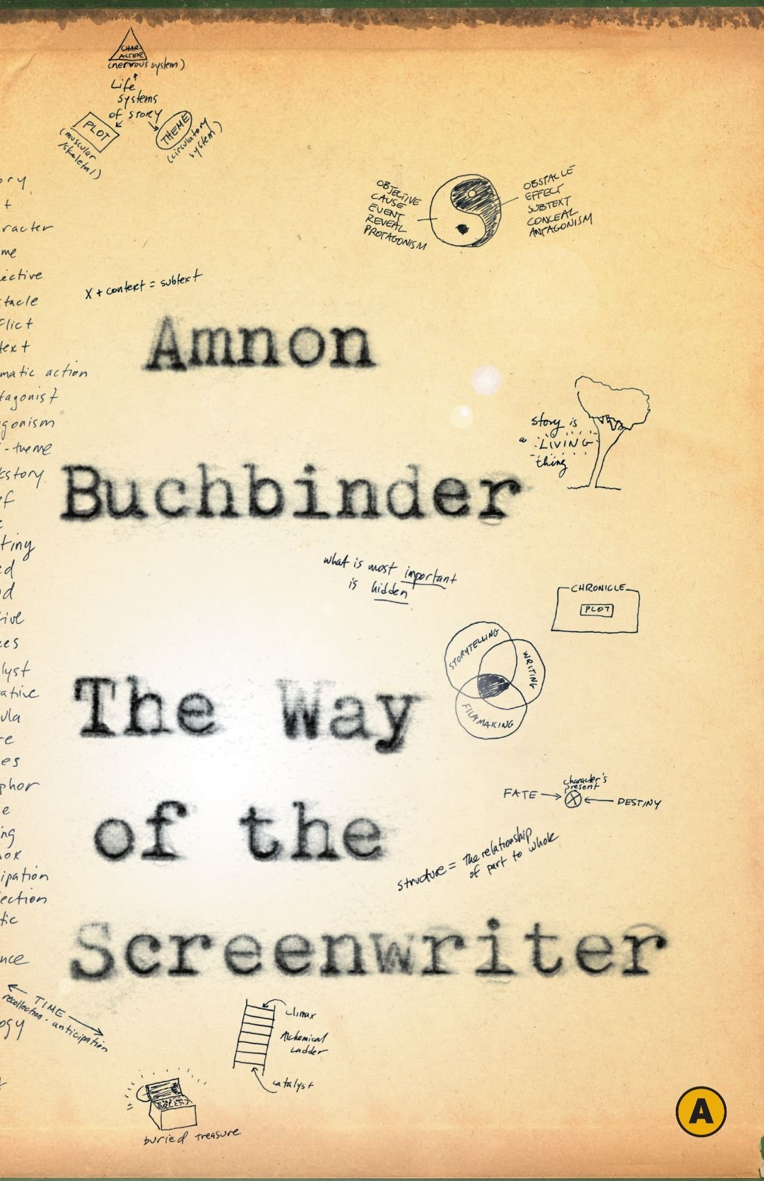 The way of the screenwriter amnon buchbinder 9780887847370 the way of the screenwriter amnon buchbinder 9780887847370 amazon books fandeluxe Image collections