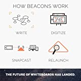 Rocketbook Beacons - Digitize Your Whiteboard
