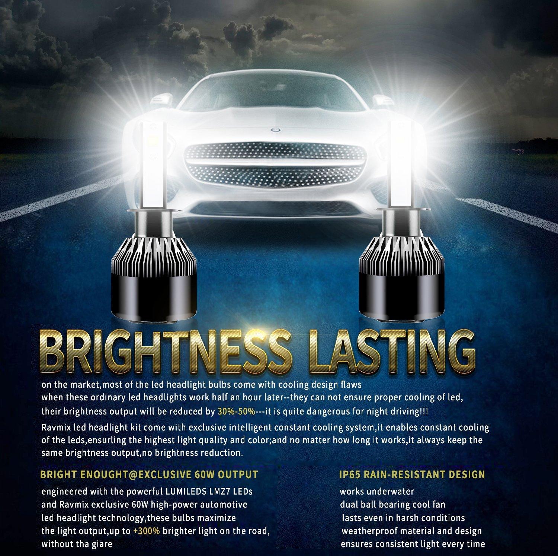 Amazon Com Led Headlight Bulbs H1 Conversion Kits Car Led