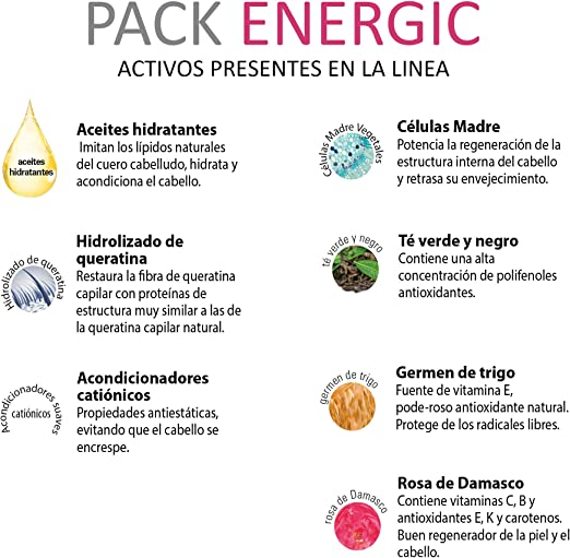 abril et nature - Pack Regalo tratamiento ENERGIC Cabello Encrespado Anti Frizz - Incluye Mascarilla Pelo, Aceite Pelo Finalizador Hidratante y Champú ...
