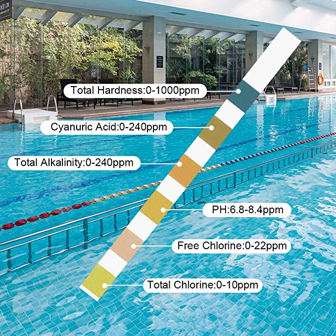 piscina de dating are nevoie de clor