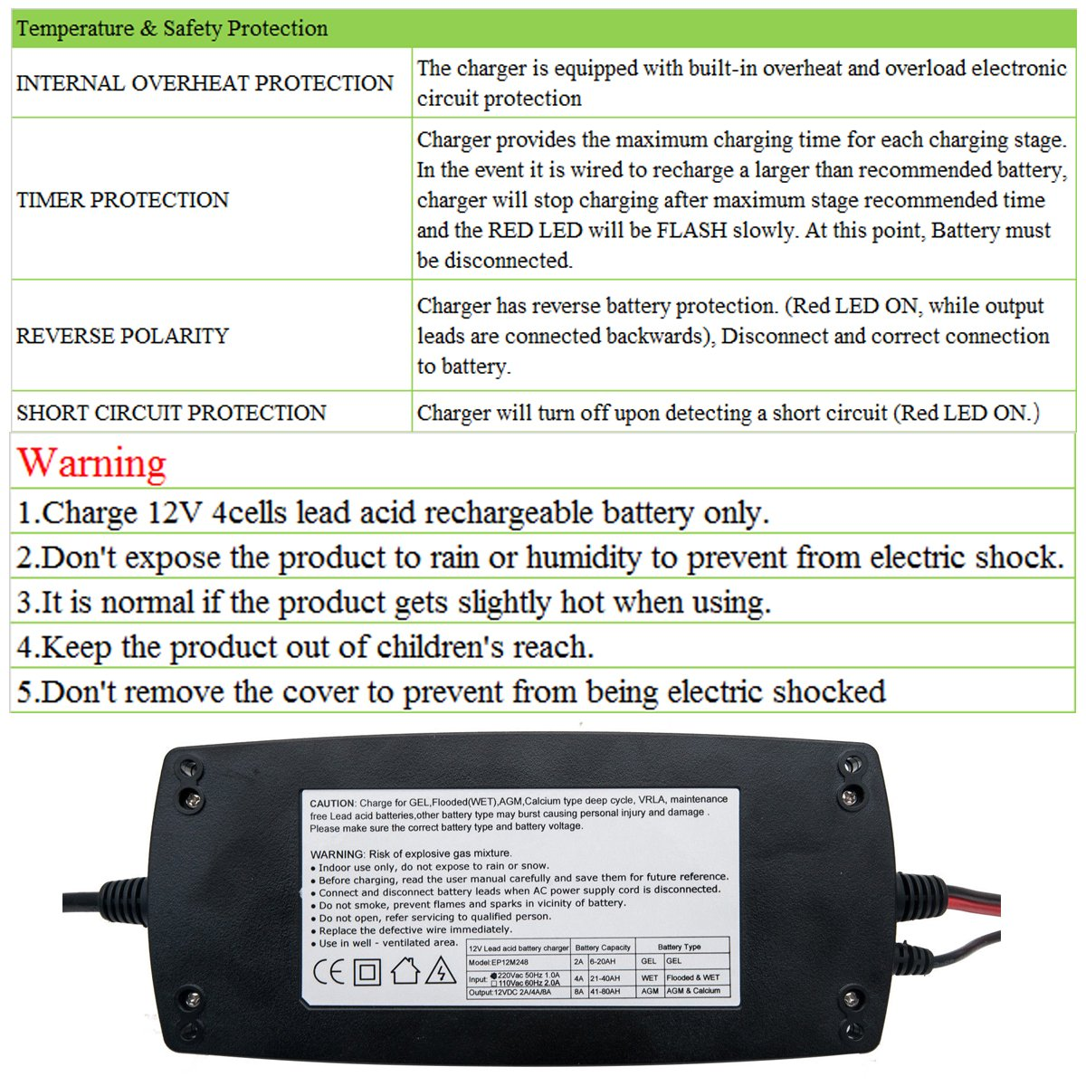 Maso Car Battery Charger 12v Fast Charge 2 4 8 Amp 7 12v5a Automotive With Polarity Output Short Circuit Step Trickle Chargers Conditioner Lead Acid Motorcycle Boat Camper Motorhome