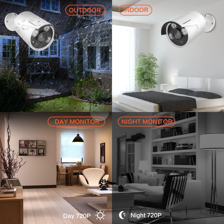 millenniumpaintingfl.com Complete Surveillance Systems Home ...