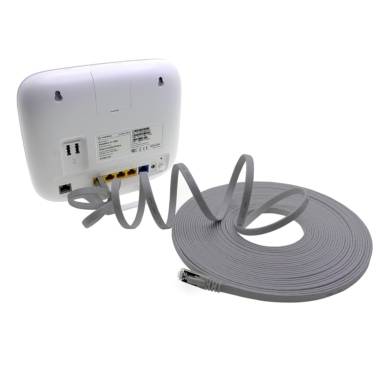 2m - CAT7 Cable de Red Plano Gris: Amazon.es: Electrónica