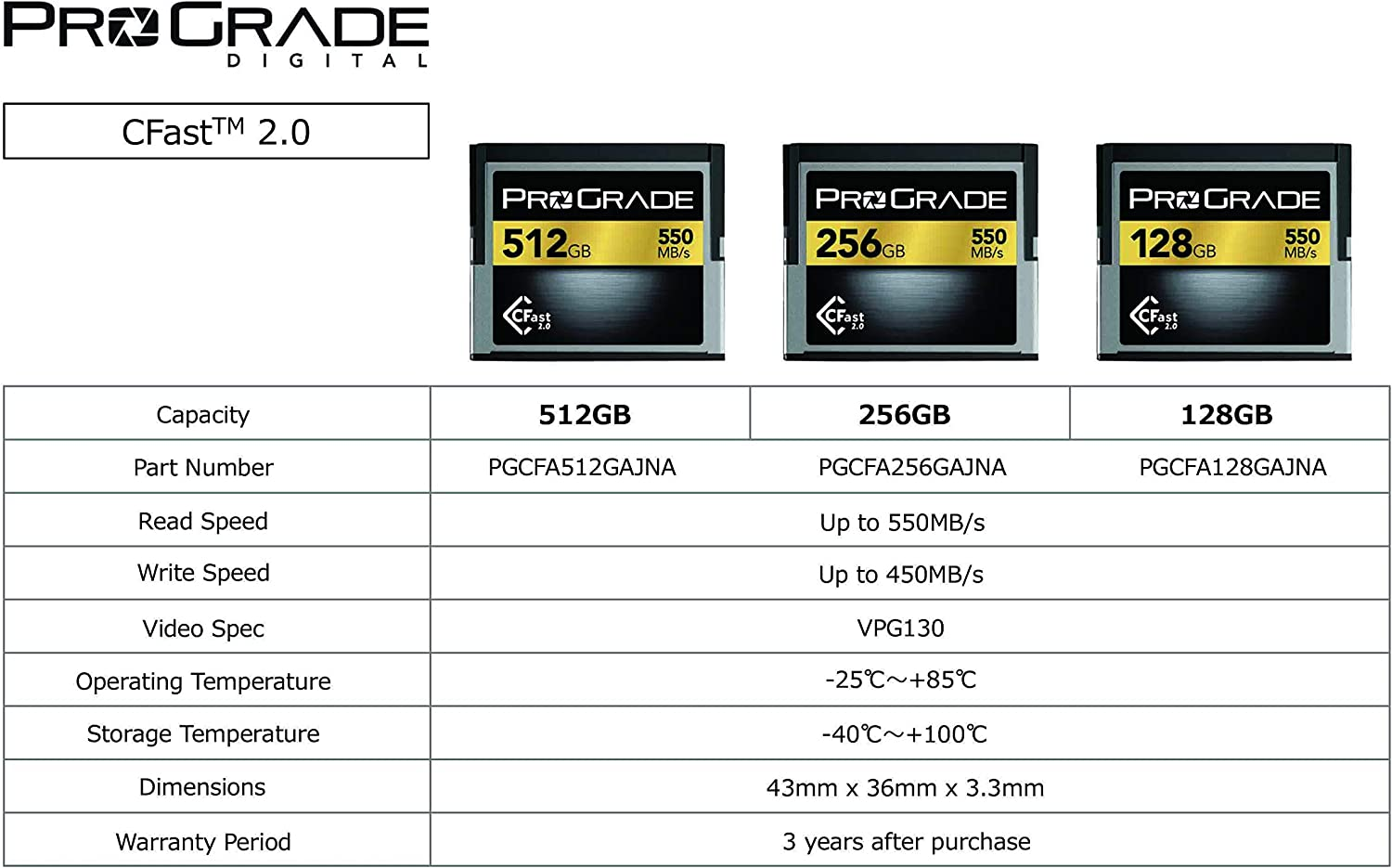 ProGrade Digital Incorporated CFast 2.0 Memory Card 128GB