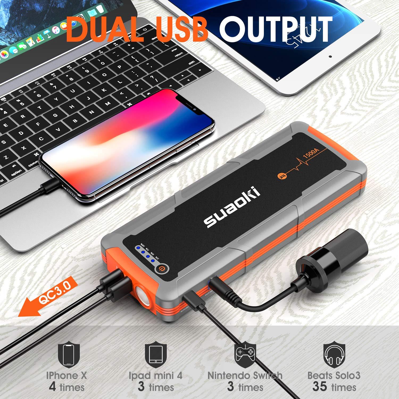 QC3.0 20000mAh Linterna LED y Abrazadera Inteligentes Carga r/ápida 12V Arrancador de bater/ía port/átil SUAOKI E15 Arrancador de Coches 1500A para Todo veh/ículo de Gas y Diesel de 6.5L