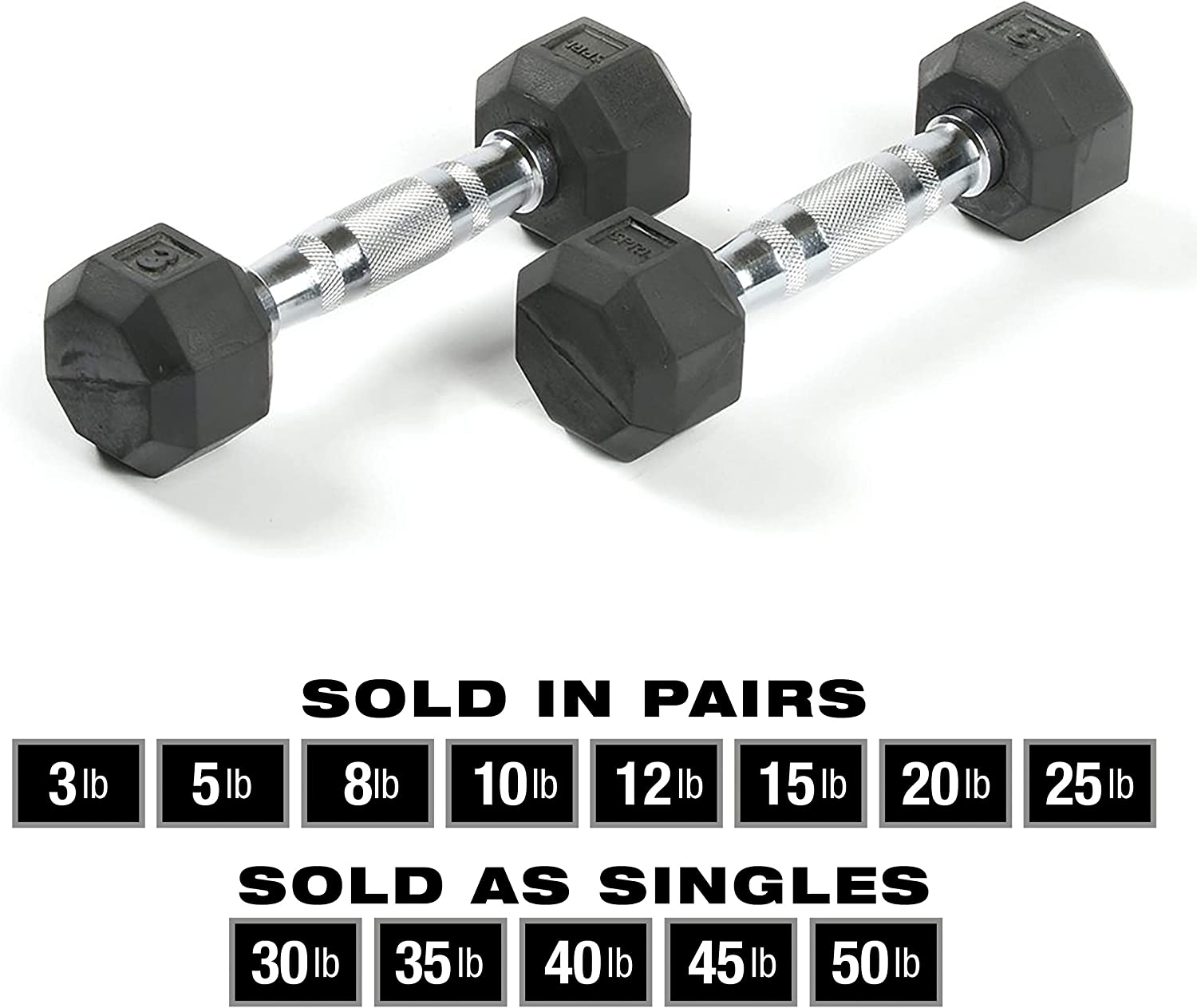 SPRI Dumbbells Hand Weights Deluxe Rubber Encased Chrome Handle All-Purpose Dumbbell Available in 3, 5, 8, 10, 12, 15, 20, 25, 30, 35, 30, 45, 50 Pounds