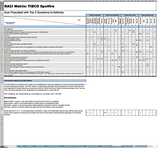 Amazon com: TIBCO Spotfire Toolkit: best-practice templates