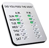 Did You Feed the