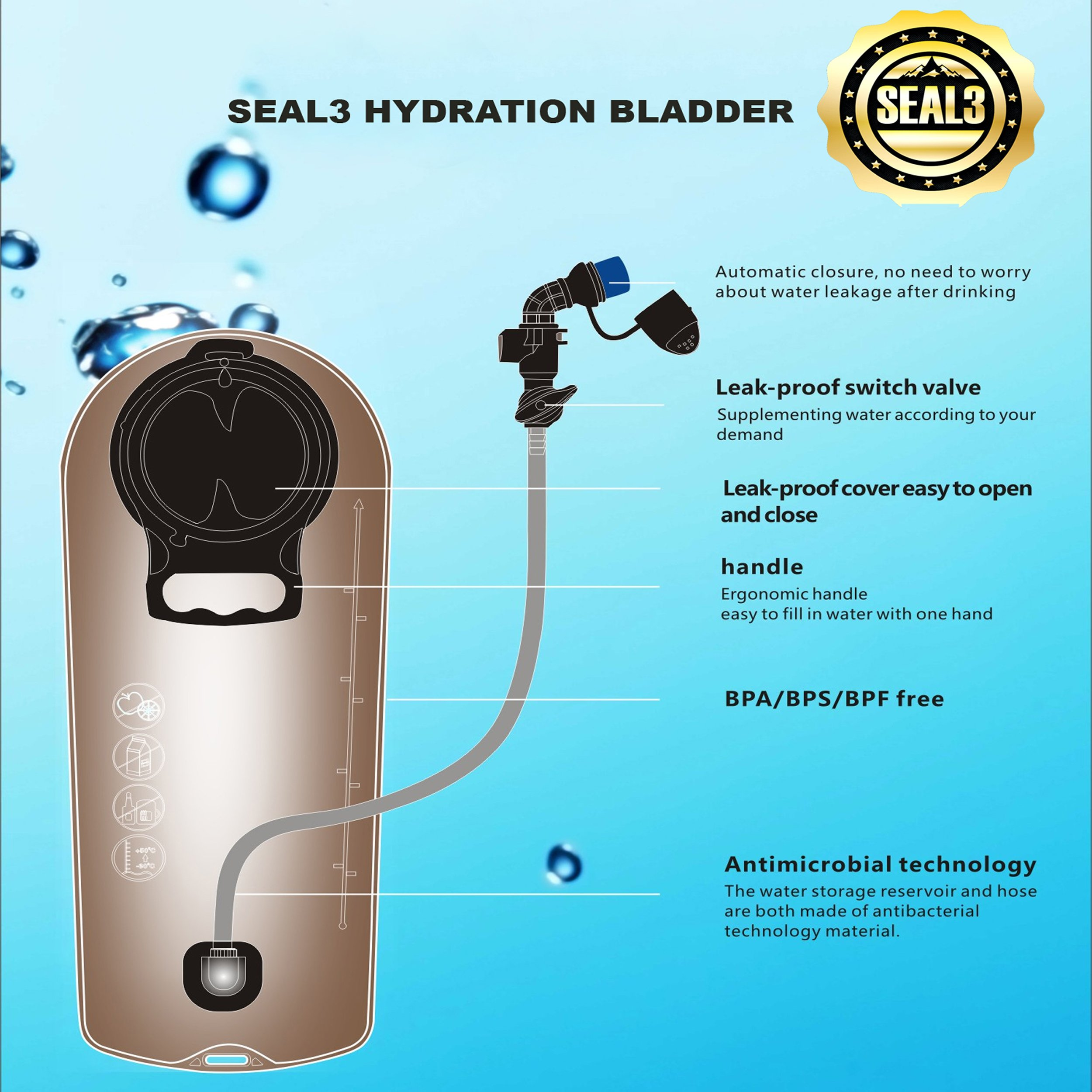 SEAL3 Hydration Bladder Bag-2.5 Liter, Pro Series, TPU, Tactical Hydration Bladder Pack Replacement, XL Opening, Insulated Hose, Shutoff Valve, Quick Connects & Elite Mouthpiece. by SEAL3 (Image #8)