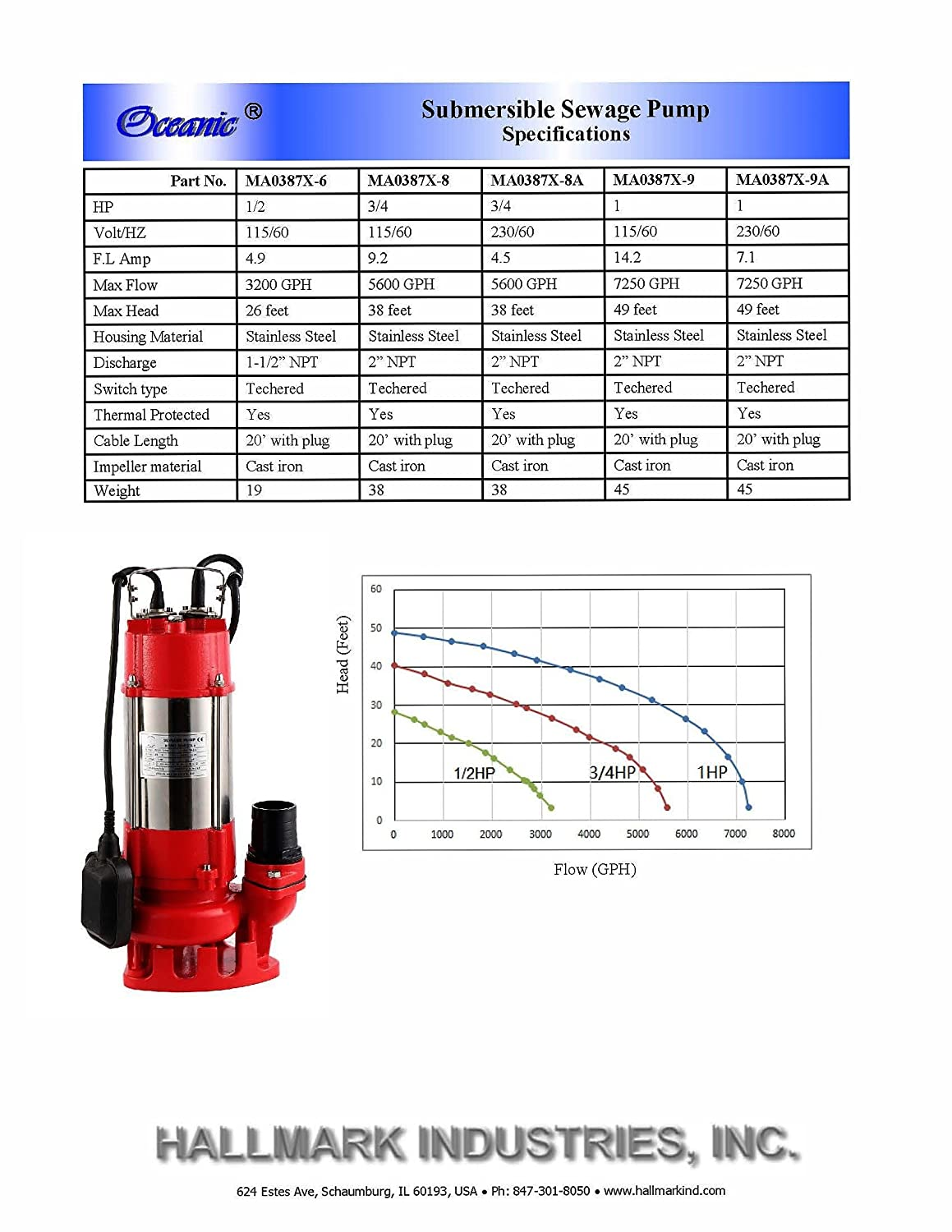 HAN8A 1 hp Stainless Steel 7250 gpm 230V 20 Cable 49/' Lift 20/' Cable Hallmark Industries Hallmark Industries MA0387X-9A Sewage Pump with Float Switch Heavy Duty 49 Lift