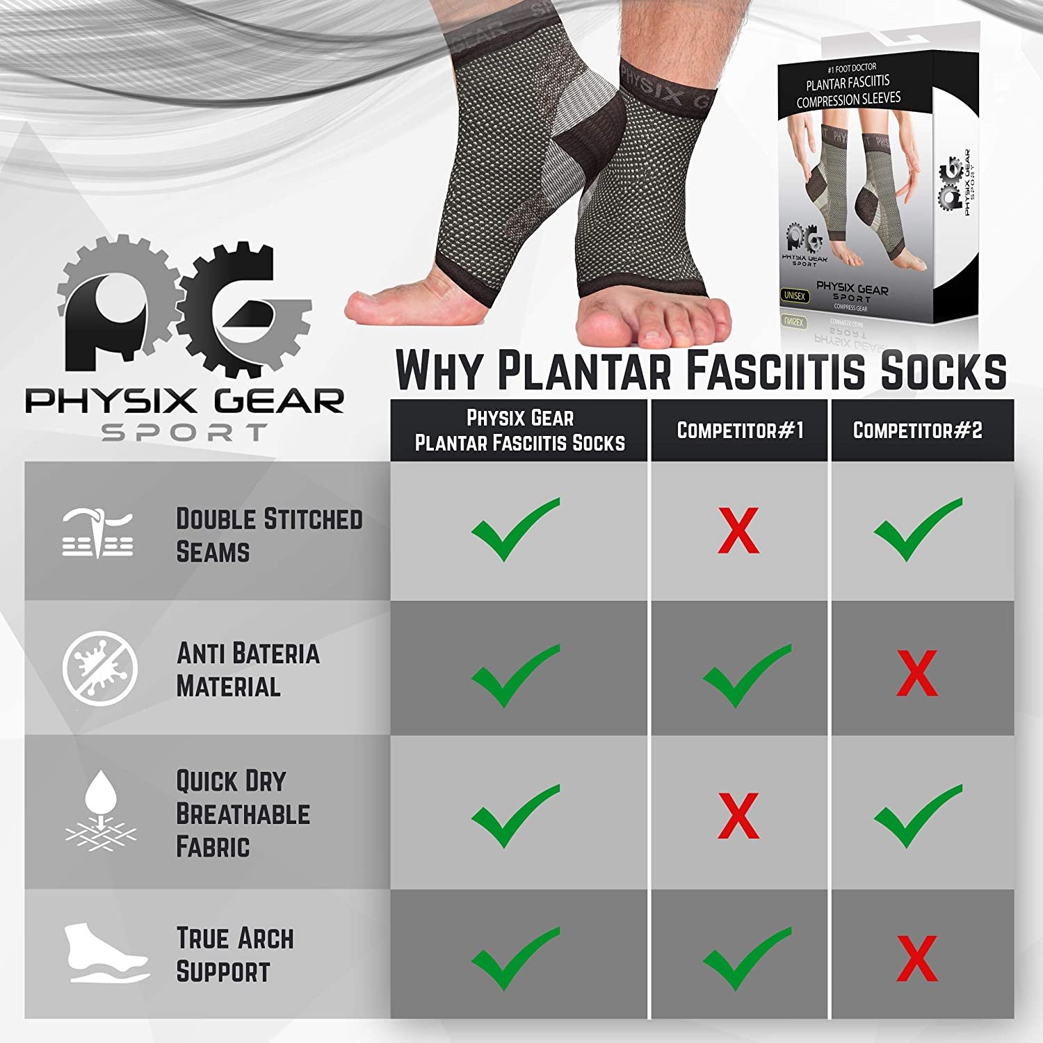 Washes Well Best 24//7 Compression Socks Foot Sleeve for Aching Feet /& Heel Pain Relief Plantar Fasciitis Socks with Arch Support for Men /& Women Holds Shape /& Better Than a Night Splint