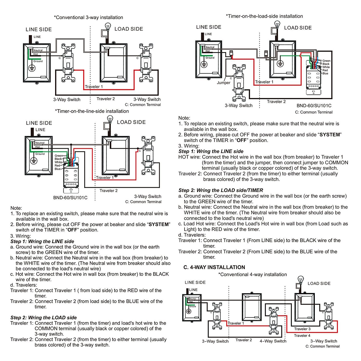 Lindamaki Cat6 568b Wiring Diagram Installing 3 Way Switch ...