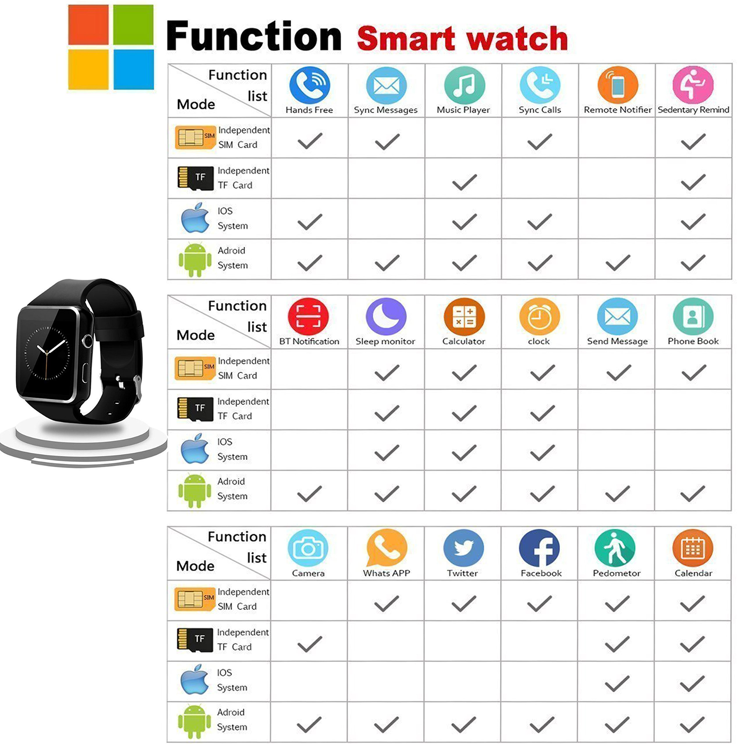 2018 Newest Bluetooth Smart Watch Touchscreen with Camera,Unlocked Watch  Phone with Sim Card Slot,Smart Wrist Watch,Smartwatch Phone for Android