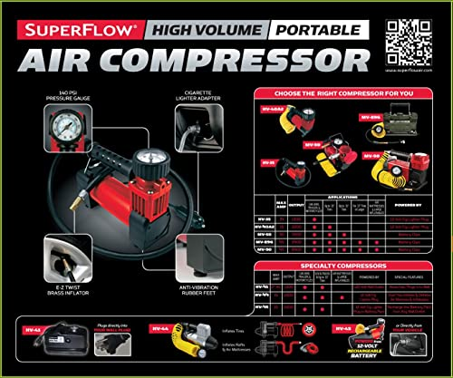 SuperFlow is one of the best tankless air compressor