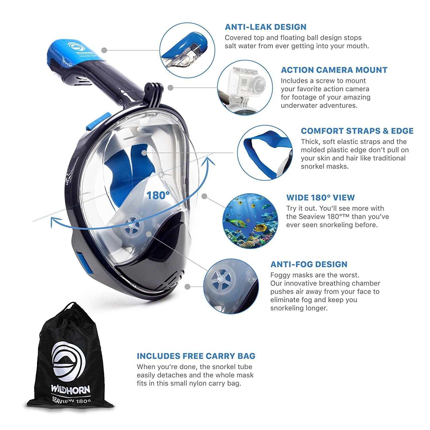 WildHorn Outfitters Seaview 180 Degree Panoramic Snorkel Mask- Full Face Design,Panoramic Navy Blue/Gray,Large/Extra Large by WildHorn Outfitters (Image #4)