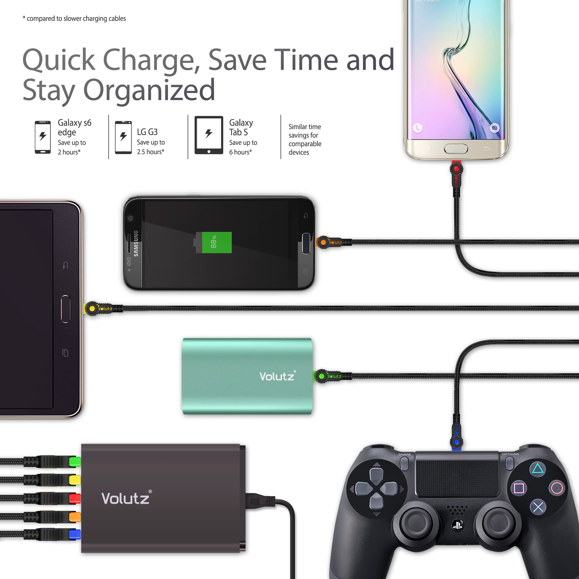 Volutz Micro USB Cable (5 Pack; 10ft + 6.5ft + 3X 3.3ft) Short to Extra Long Braided, Fast Charging Cords, Micro USB to USB 2.0 for Android/Windows/PS4/Xbox and More - Equilibrium Series by Volutz (Image #6)