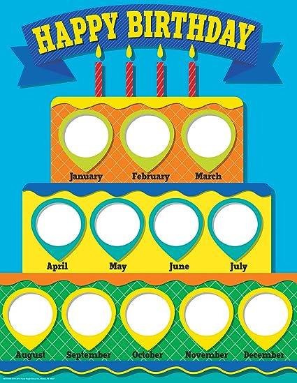 Amazon Eureka Learning Adventures Birthday 17x22 Charts