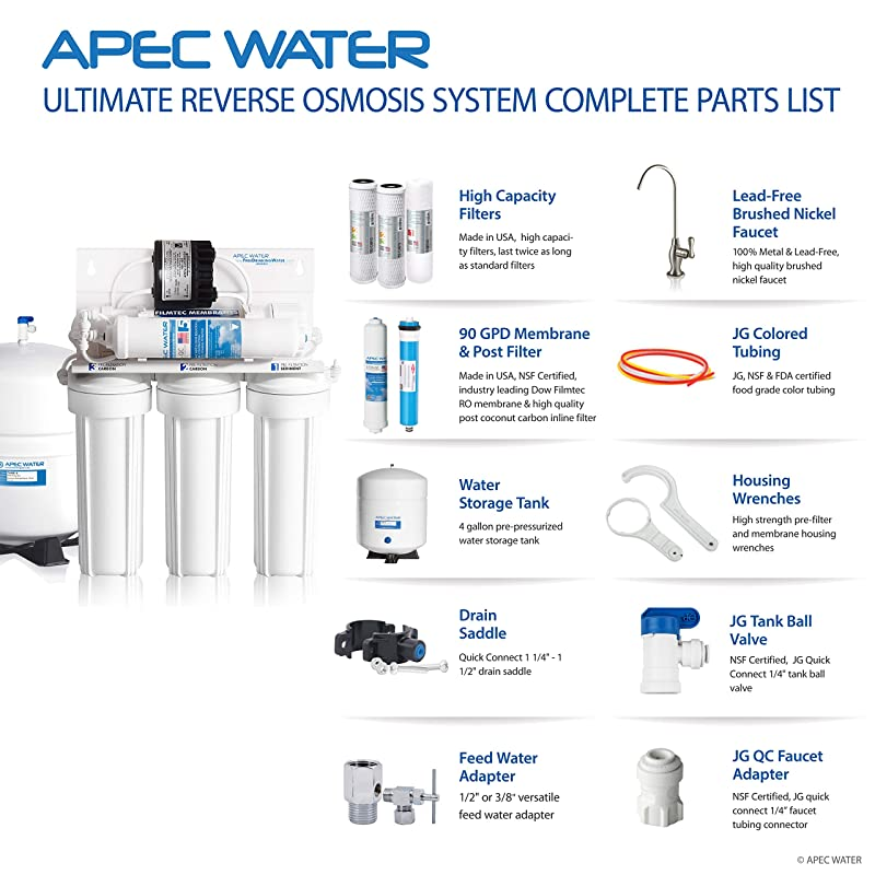 APEC Water ULTIMATE RO-PERM - Components