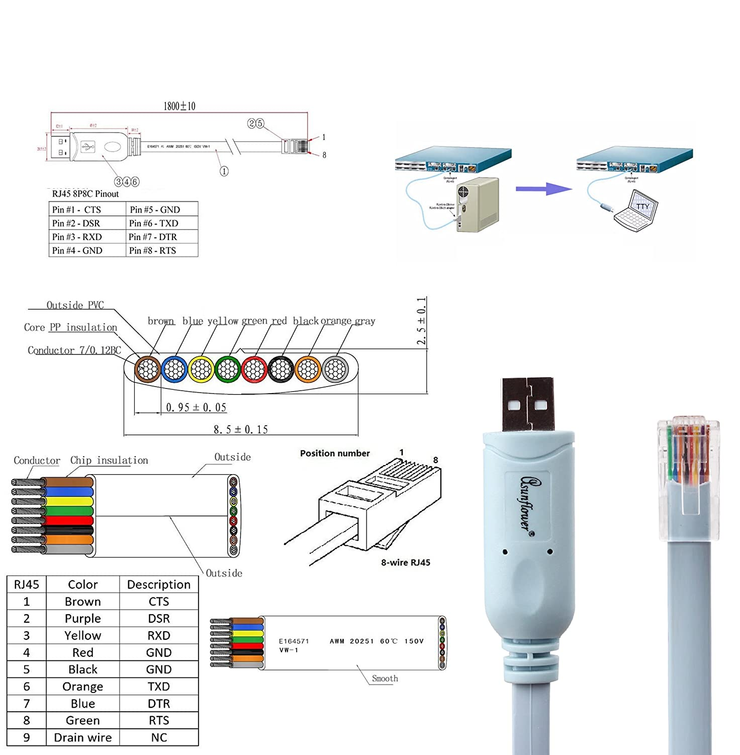 usb to rj45 wiring diagram wiring diagrams USB to RJ11 Pinout rj45 to usb wiring diagram wiring diagramusb rj45 wiring diagram wiring diagramusb rj45 wiring diagram