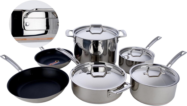 MIU France 10-Piece Copper Core Cookware Set, Silver