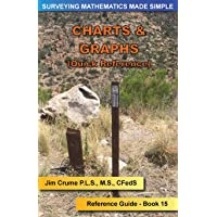Charts & Graphs (Surveying): Reference Guide (Surveying Mathematics Made Simple) (Volume 15)