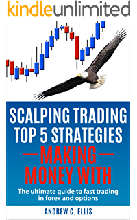 Master review daily strategy forex