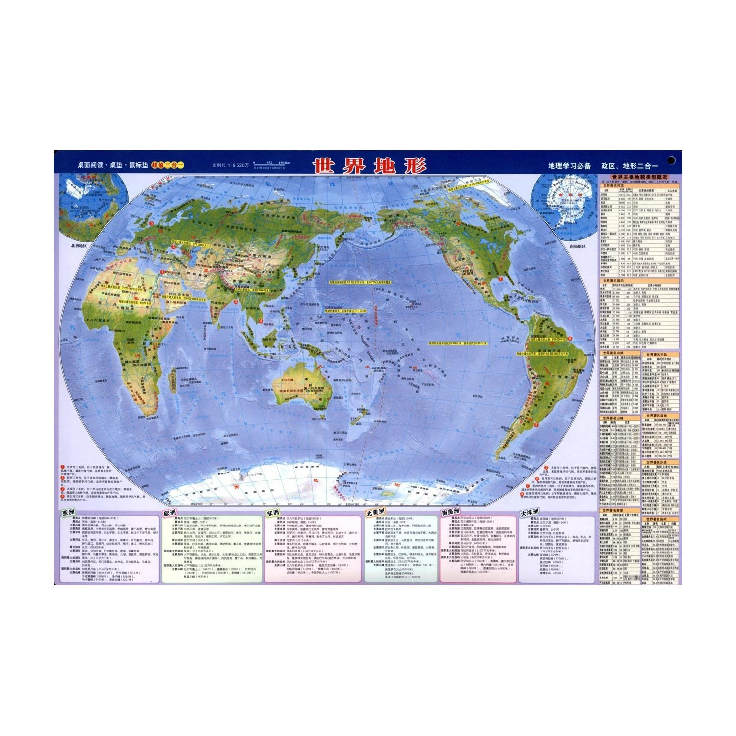 World Map- World Relief- A Must-have for Geography Study ...