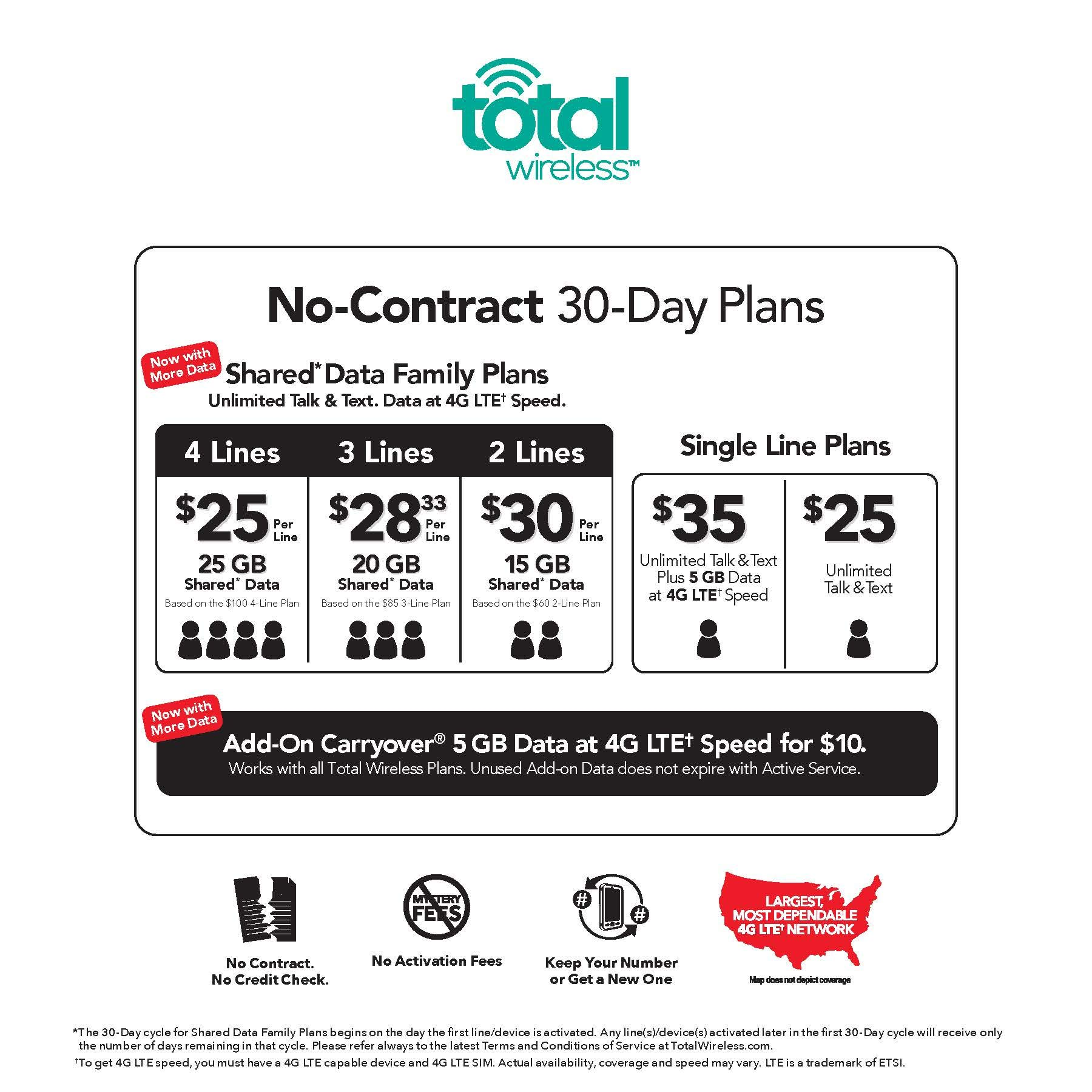 Total Wireless TCL LX 4G LTE Prepaid Smartphone by TracFone (Image #5)