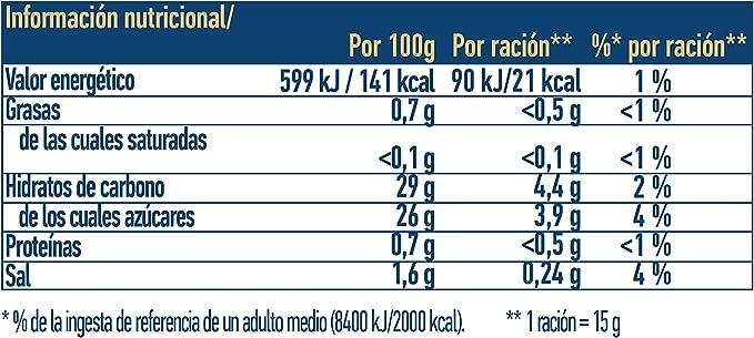 Hellmanns Salsa Brava Bocabajo - 250 ml: Amazon.es ...