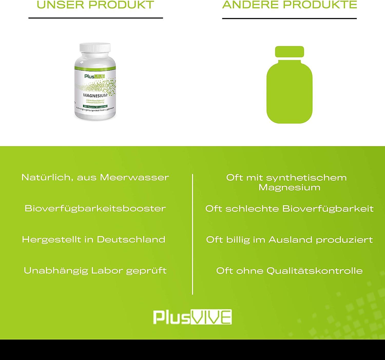 Plusvive - Hidróxido de magnesio con fórmula de mejora de la ...
