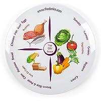 The Diet Kit® - Plato de control alimenticio