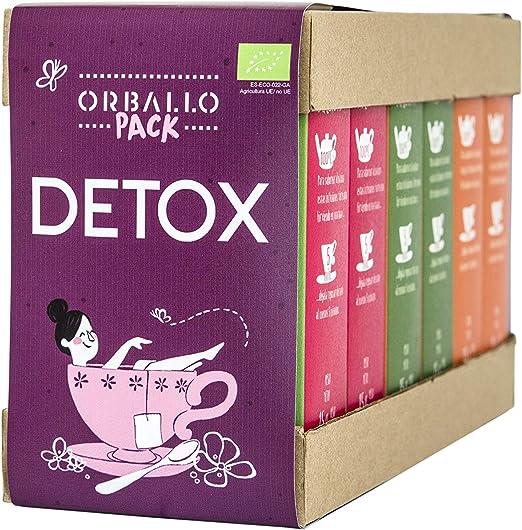 Orballo - DETOX: Pack de Infusiones Depurativas, Ecológico (6 ...