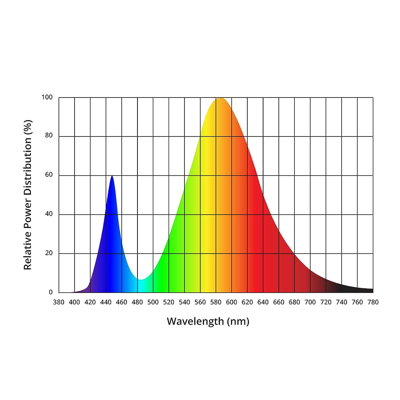 3W 20 x LEDs 1W 3W Diode /électroluminescente /à LED Haute Puissance sur Circuit Imprim/é 20 mm PCB RGB//RGB Rouge, Vert, Bleu