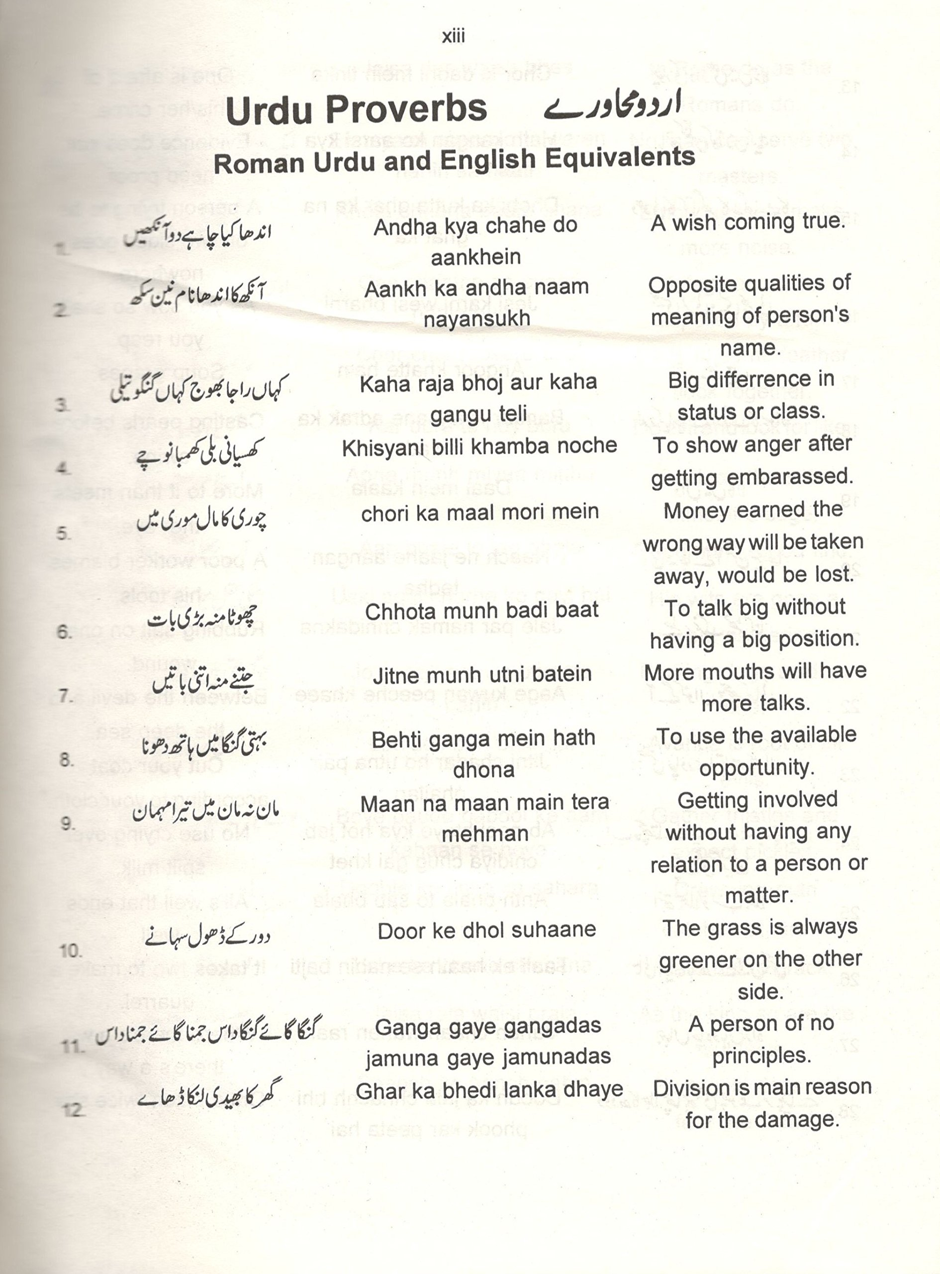 Buy Urdu To English Dictionary Book Online at Low Prices in