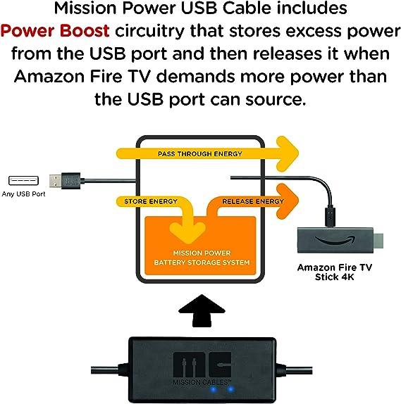 Mission Cables MC45 - Cable USB de corriente para el Amazon Fire TV, color negro: Amazon.es: Electrónica