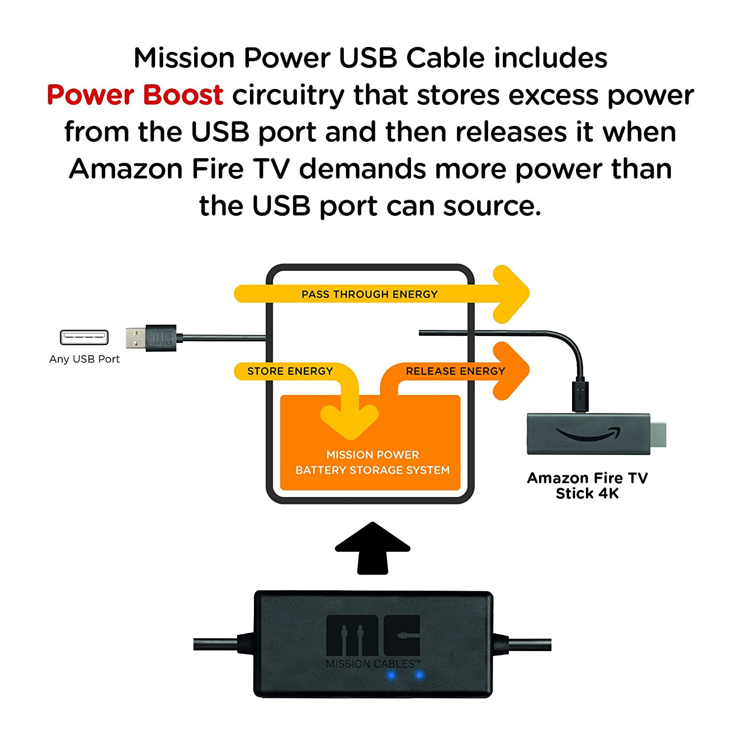 Mission Usb Power Cable For Amazon Fire Tv 4k Schematic Diagram Come From Circuit Additional Supply Eliminates The Need Ac Adapter Devices