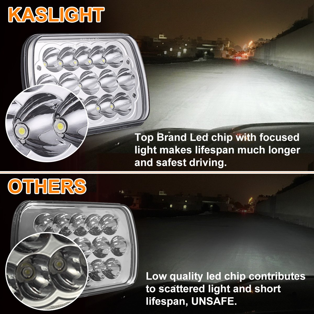 2pcs 7x6 Led Headlights Lamp W H4 Headlight Relay 1991 Jeep Cherokee Sport Wiring Harness Sealed Beam 6054 H6054 5x7