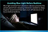 Premium Anti Blue Light and Anti Glare Screen