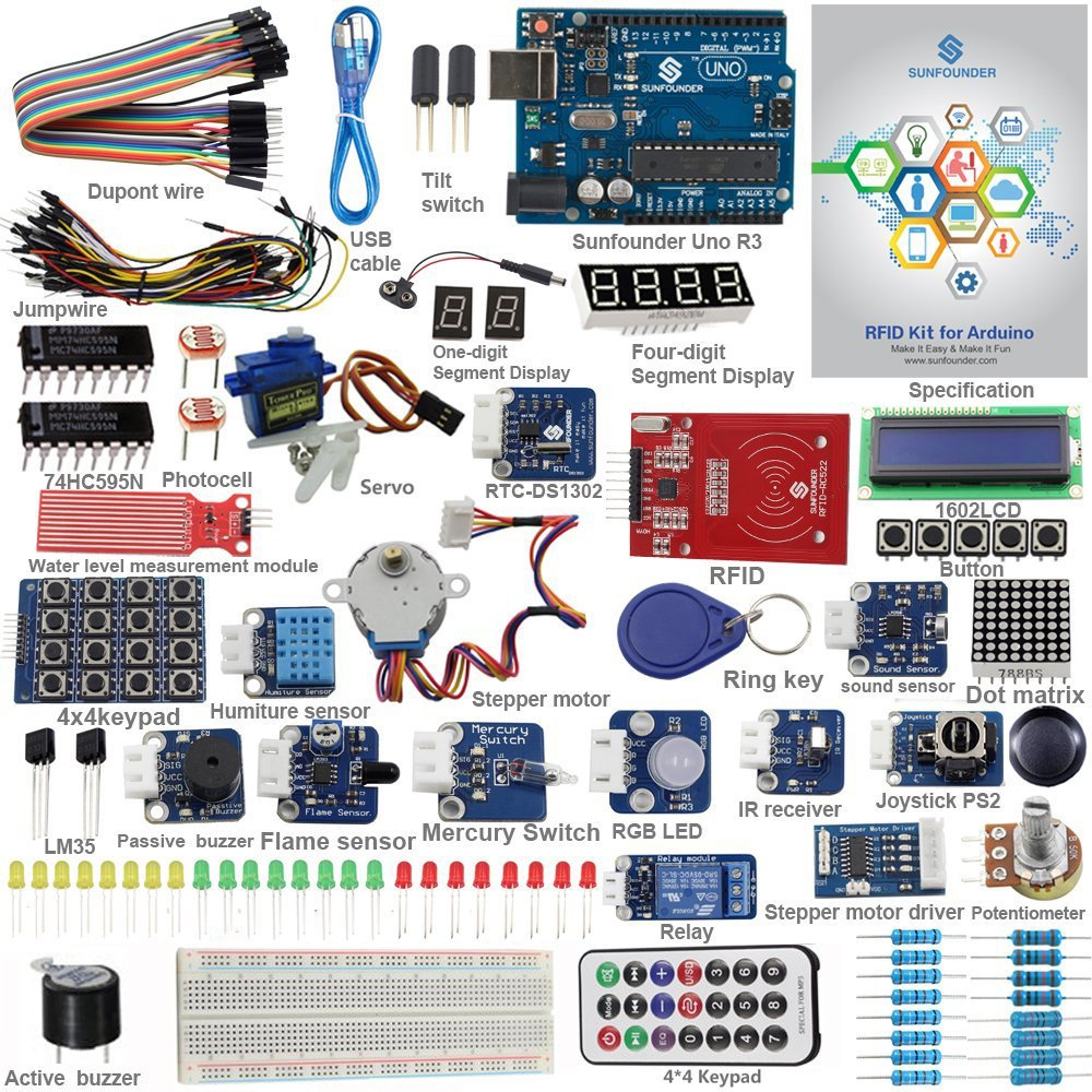 SunFounder Arduino Starter Kit for Smart Home Internet of Things kit with W5100 Mega 2560 Nano RC522 nRF24L01 Gas Sensor Barometer Photoresistor Humiture
