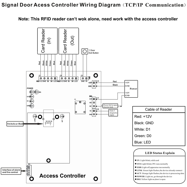 Amazon.com : UHPPOTE Proximity RFID ID Card Door Access Control Keypad  Reader 125KHz Wiegand 26 Bit Color Black : Camera & Photo