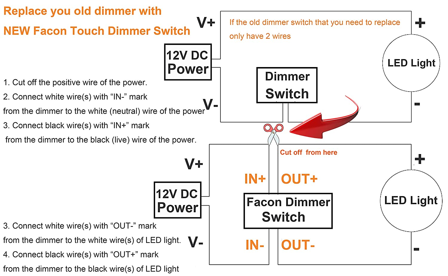 Wiring An On Off Switch