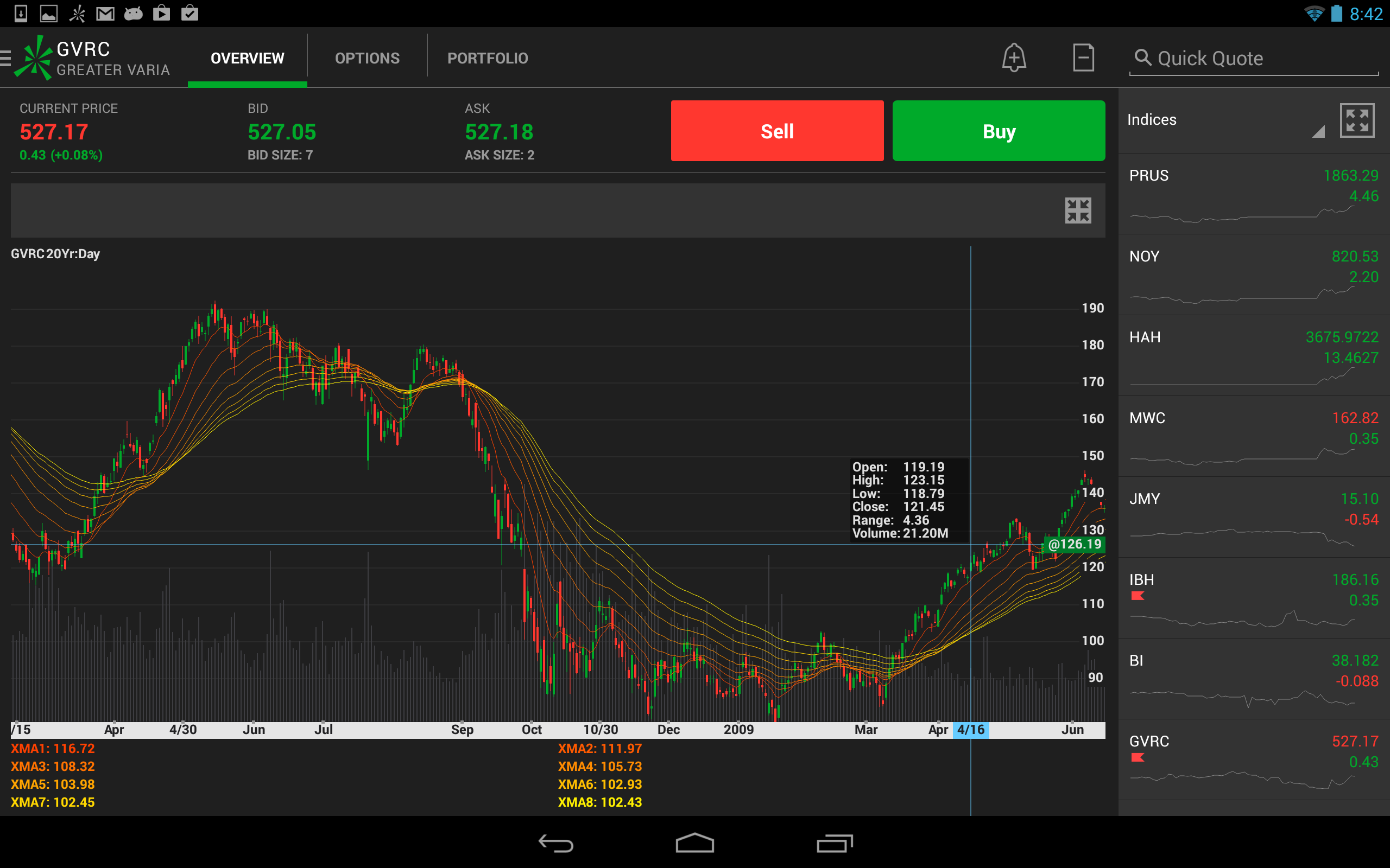 Amazon.com: thinkorswim Mobile: Appstore for Android | 2560 x 1600 png 344kB