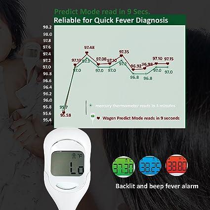 Wagen Kit de predicción de la ovulación - Termómetro basal y 20 tiras de prueba de un paso de LH (25mIU/ml) - Para Tomar la carga de tu fertilidad, ...