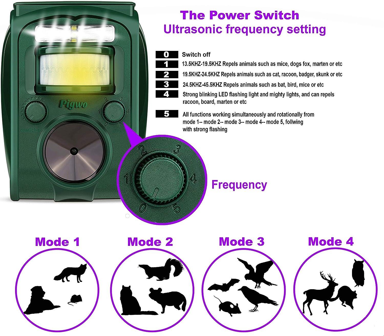 Zehui Outdoor Solar Powered Ultrasonic Animal Repeller With Motion Activated PIR Sensor
