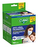 Amazon Price History for:Curad Antiviral Face Mask
