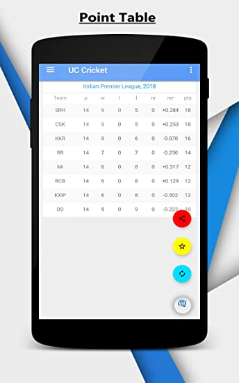 Amazon com: UC Cricket - Live Cricket Scores & News