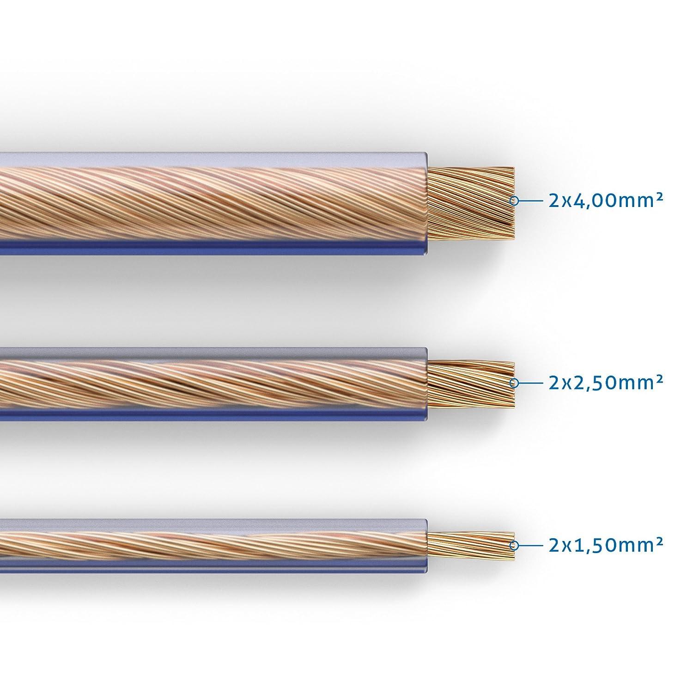 Cavi per diffusori acustici Sentivus SP020-010